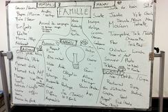 Ateliers création de jeux sur le thème de «la Famille»